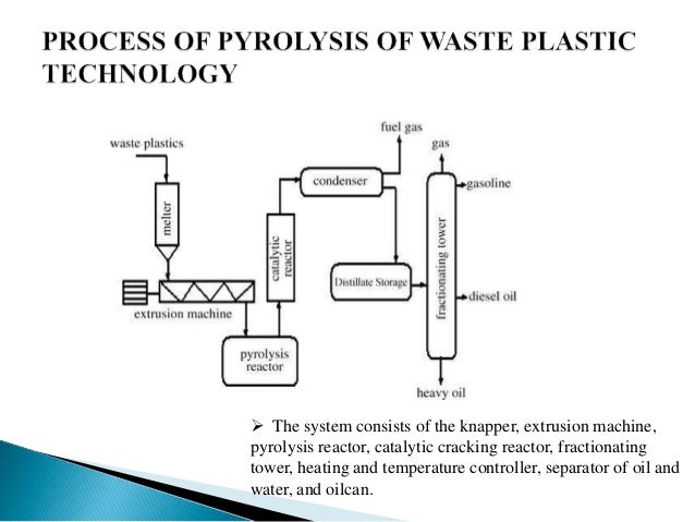 catalytic pyrolysis of plastic waste a review