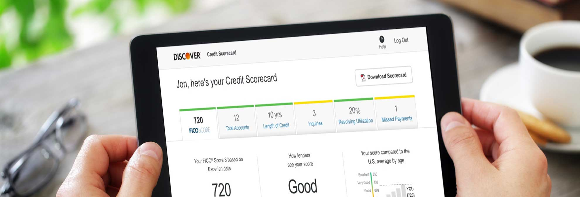 credit monitoring reviews consumer reports