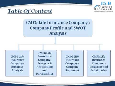 cmfg life insurance company reviews