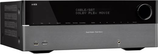 harman kardon avr 365 review
