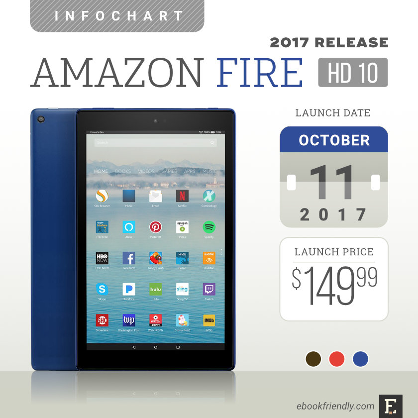 fire hd 10 2017 review