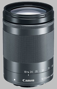 ef m 18 150mm review