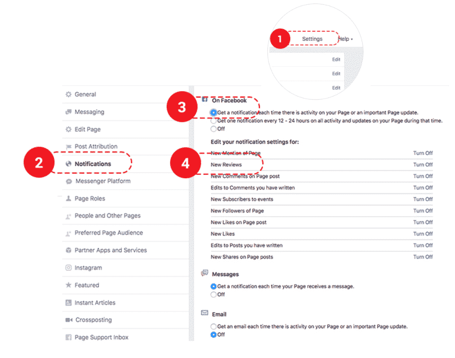 how to add a review tab on facebook page