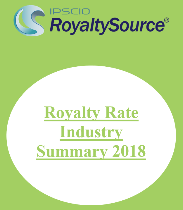 annual review of industry royalty rates