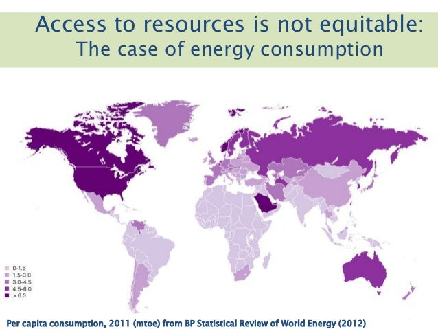 bp statistical review of world energy 2012