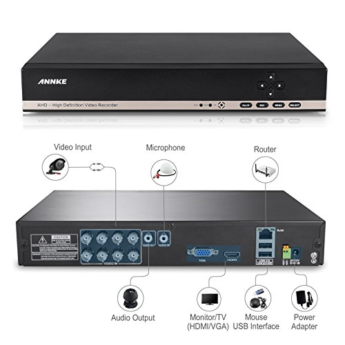 8 channel security dvr reviews