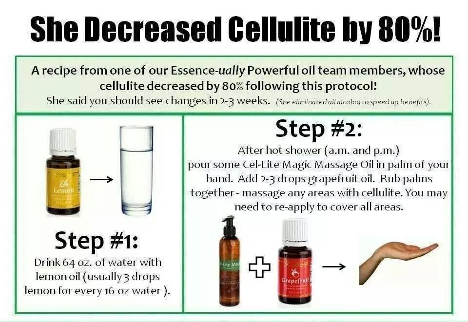 essential oils for cellulite reviews