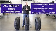 cooper tire reviews and comparisons