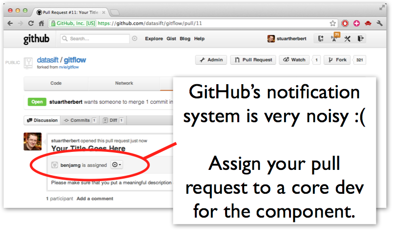 git pull request code review
