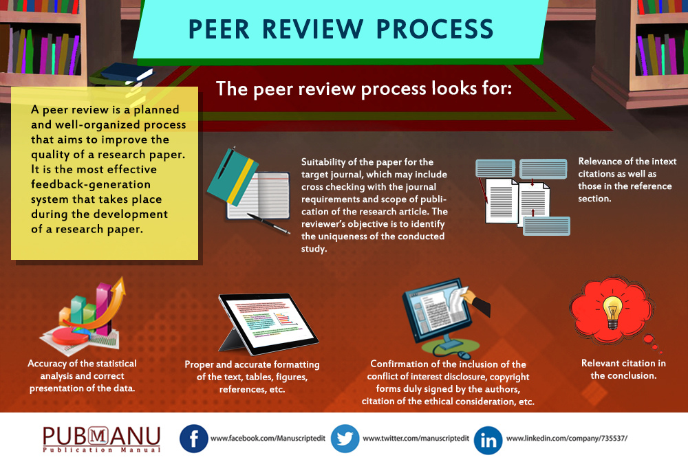 why is peer review important